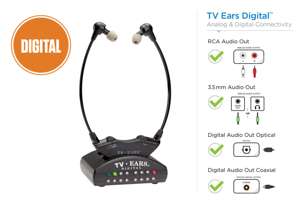 tv\u2022ears® digital wiring diagram versamax micro plus controller wiring diagram tv ears #6